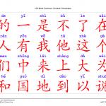 Китайские иероглифы: как учить, писать и переводить — личный опыт