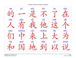 Китайские иероглифы: как учить, писать и переводить - личный опыт