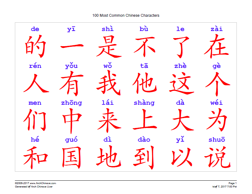 chinese writing styles