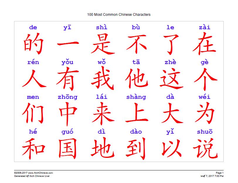 Китайские иероглифы с переводом на русский в картинках учить