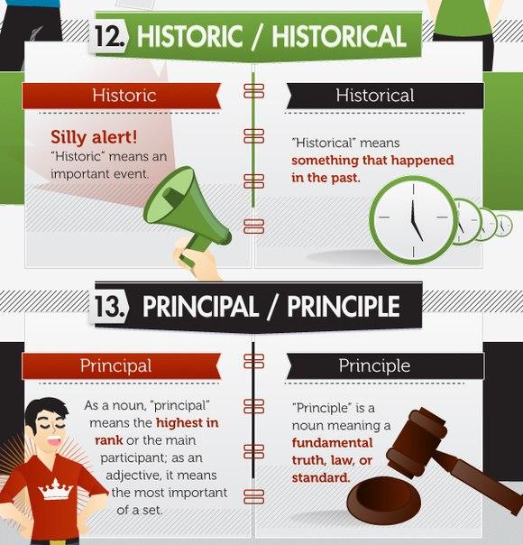 15 глупых ошибок в английском языке (инфографика) -8