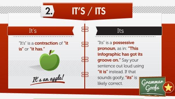 15 глупых ошибок в английском языке (инфографика)- 2
