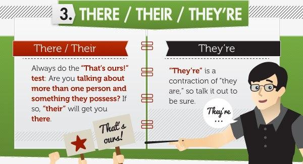 распространенные грамматические ошибки в английском