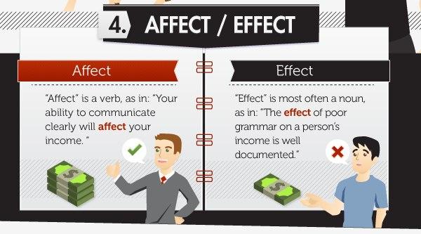 15 глупых ошибок в английском языке (инфографика) -3
