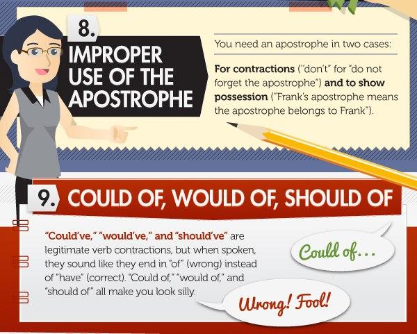 15 глупых ошибок в английском языке (инфографика) -5