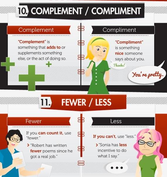 15 глупых ошибок в английском языке (инфографика)-7