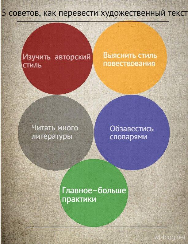 Перевод художественных текстов: 5 советов