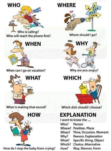 Относительные местоимения (Relative pronouns)