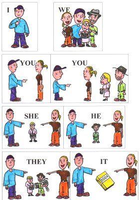 Личные местоимения в английском языке (Personal pronouns)