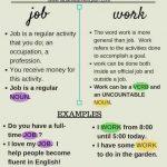В чем разница между «job» и «work»
