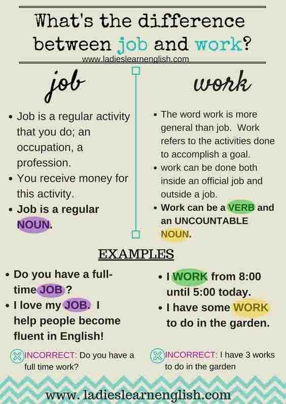 """В чем разница между """"job"""" и """"work"""""""