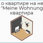 Рассказ о квартире на немецком. «Meine Wohnung» — текст «Моя квартира»